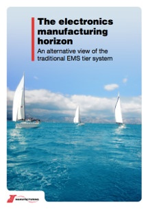 The electronics manufacturing horizon