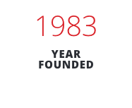Year Founded
